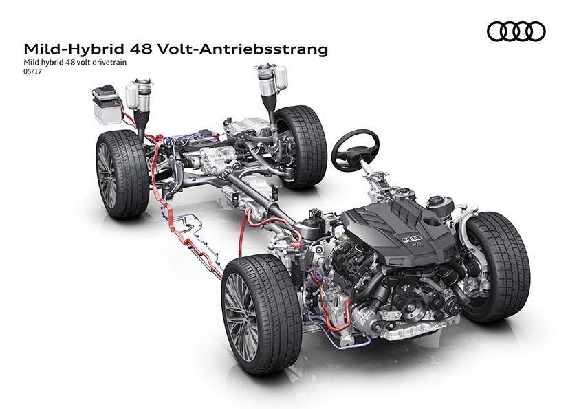 Audis Mild hybrid 48 volt